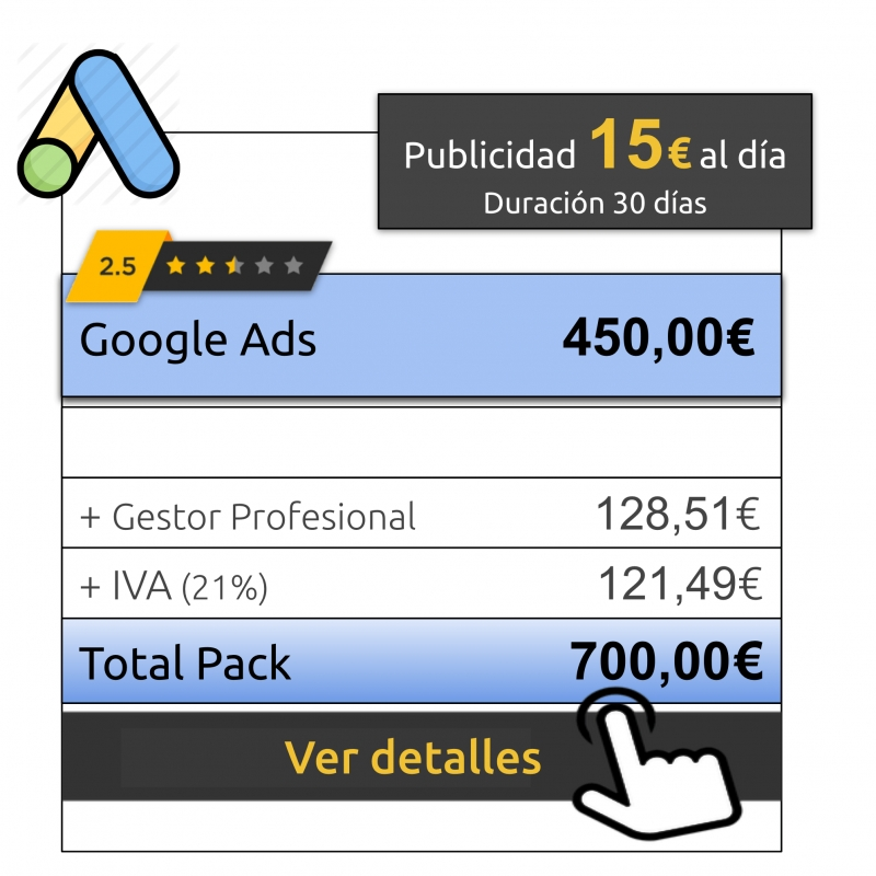 Anuncios Google Ads 15€ al día