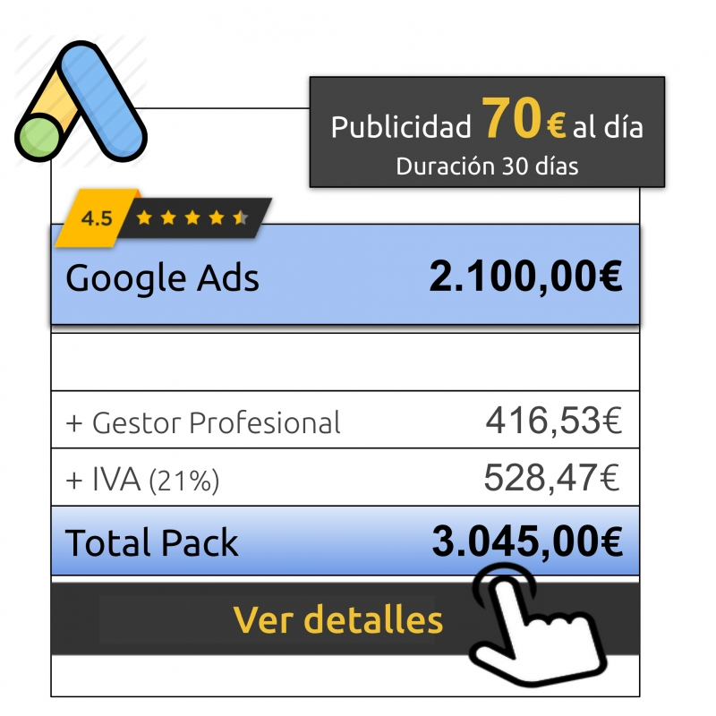 Anuncios Google Ads 70€ al día