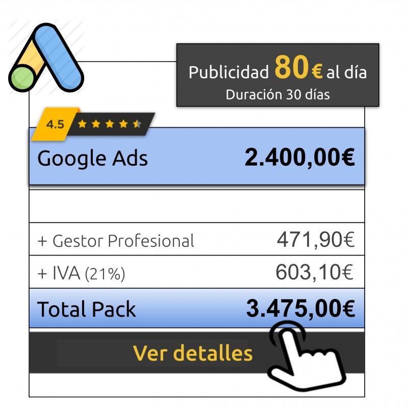 Anuncios Google Ads 80€ al día